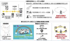 NTT西日本など、京都のニュータウンでラストワンマイルモビリティ実証実験を開始