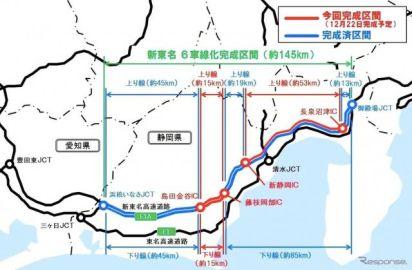 新東名、御殿場JCT-浜松いなさJCTが6車線化…最高速120km/hの本格運用も開始 12月22日