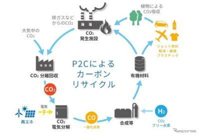 排ガス中のCO2を燃料に再利用 東芝や出光興産が事業化を検討