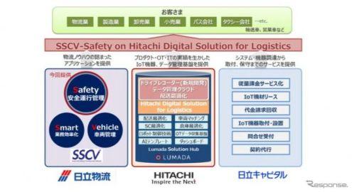 ドライバーの生体・運転データをAIで分析…安全運行管理サービスを日立グループが開発