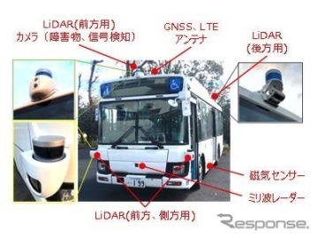自動運転バスがガードレール接触事故 ひたちBRT実証実験中に