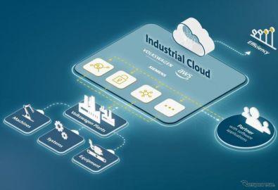 VWの「インダストリアル・クラウド」、アマゾンと共同開発…北米3工場を2020年内に接続へ
