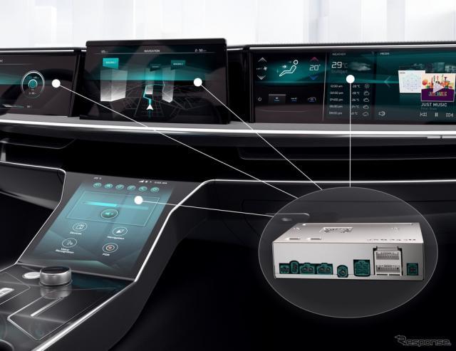 ボッシュの新世代の車載コンピューターのイメージ《photo by Bosch》
