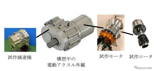 EV向け電動アクスルを40%小型軽量化、愛知製鋼が開発…オートモーティブワールド2021