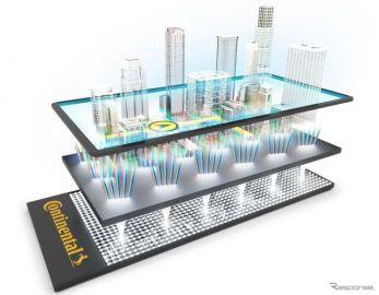 コンチネンタルが次世代3Dナビ発表、専用メガネ不要…CES 2021