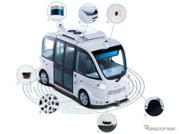 マクニカ、仏NAVYA社の新型シャトルバス発売へ 自動運転レベル4対応