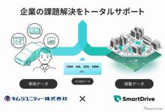 スマートドライブとキムラユニティー、データを活用した車両運行管理で協業