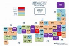 新型コロナ関連倒産、負債1000万円以上が900件超 東京商工リサーチ調べ