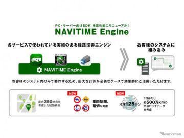 ナビタイム、法人PC・サーバー向け経路探索エンジンをリニューアル…時間帯別道路走行速度や車両・車幅も考慮