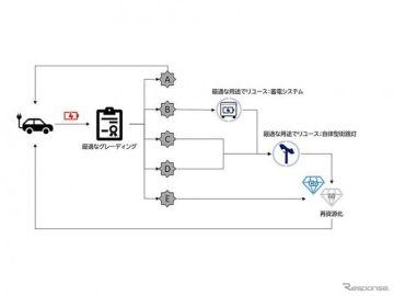 オークネットとMIRAI-LABO、中古EVバッテリー再生および流通事業参入へ