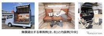 無償貸出する車両例《画像提供 JR西日本コミュニケーションズ》