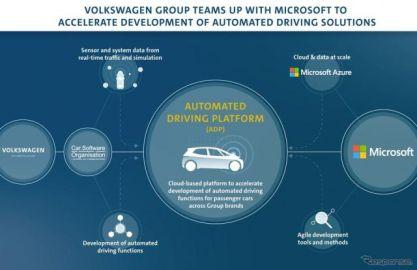 VWグループ、マイクロソフトとの提携を拡大…自動運転の分野に