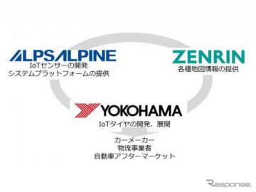 3社共同でタイヤ・路面検知システムの実証実験開始---横浜ゴム/アルプスアルパイン/ゼンリン