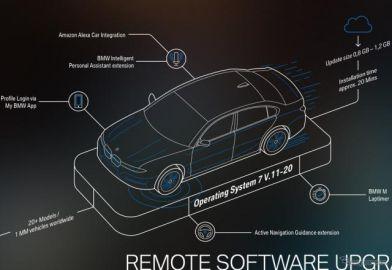 BMW「OS7」、史上最大規模の無線更新…アマゾン「アレクサ」を車載化