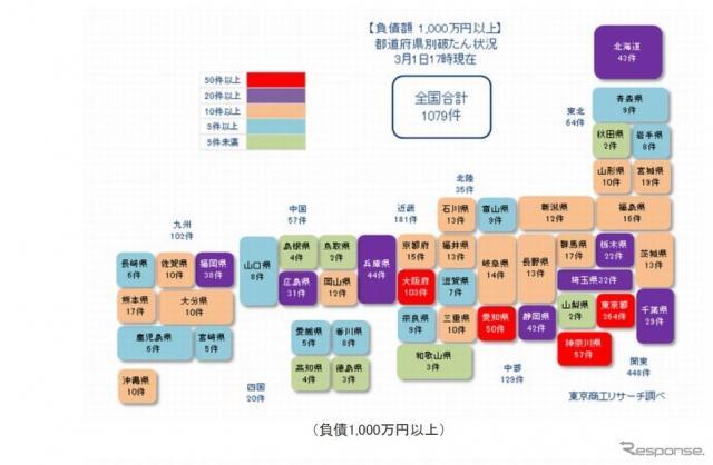 都道府県別の負債1000万円以上新型コロナ関連破たん発生件数《画像提供 東京商工リサーチ》