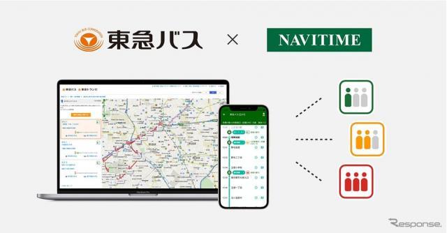 東急バス車内のリアルタイム混雑情報を案内する実証実験を開始《画像提供 ナビタイムジャパン》