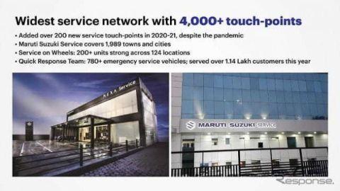 マルチスズキ、サービスネットワークが4000拠点に拡大…インド最大