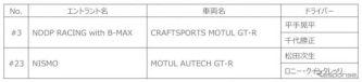 2021 AUTOBACS SUPER GTサポートチーム《図版提供 日本ミシュランタイヤ》