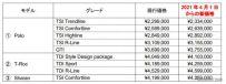 全国希望小売価格一覧表 (税込)《図版提供 フォルクスワーゲン グループ ジャパン》