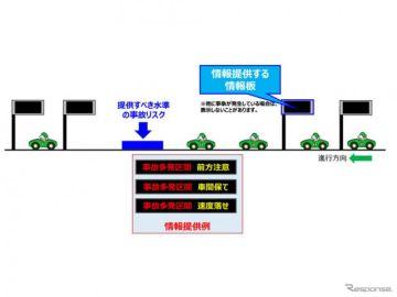 阪神高速、事故リスクの表示など情報板をパワーアップ 4月4日より