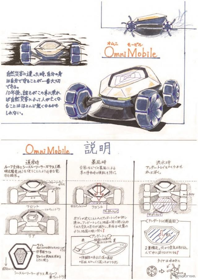 カーデザイン大賞:高橋洋平さん 福島県立福島高等学校2年…『Omni Mobile』《写真提供  自動車技術会》