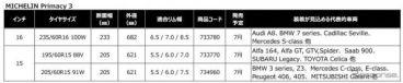 MICHELIN Primacy 3のサイズ、発売時期、装着が見込める代表的車種リスト《図版提供 日本ミシュランタイヤ》