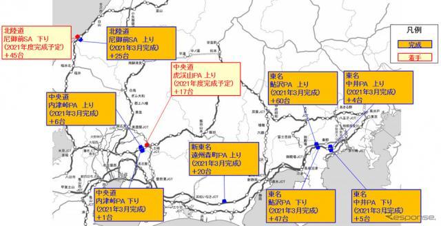 大型車駐車マスの拡充《写真提供 中日本高速道路》