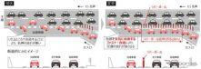 対策の内容と期待される効果《写真提供 中日本高速道路》