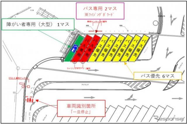 浜松SA(上り)バス専用マス設置状況図《写真提供 中日本高速道路》