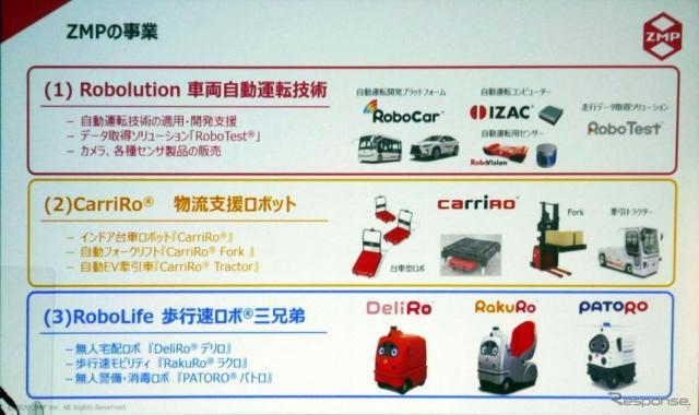 ZMPではアドオンで自動運転が可能となる「Robolution」をはじめ、物流ロボット「CarriRo」や、歩行速ロボ三兄弟が紹介された《写真撮影 会田肇》