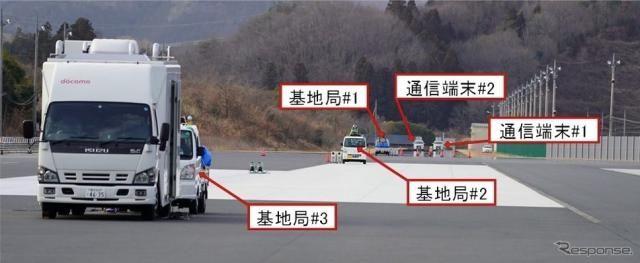 5G高速通信に成功…複数の高速走行車でミリ波 NTTドコモ