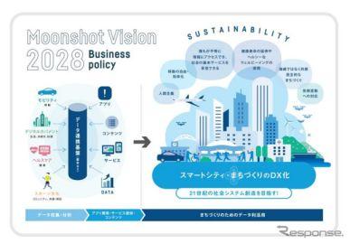 スマートバリュー、神戸の新アリーナ運営に向けプロバスケット運営会社を子会社化