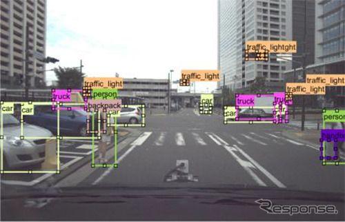 パーソルR&D、機械学習用教師データの一括提供サービス開始へ…自動運転AI開発を支援