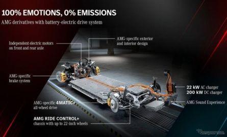 メルセデスAMG初のEV開発中、性能はV8ツインターボに匹敵…2021年内に発売