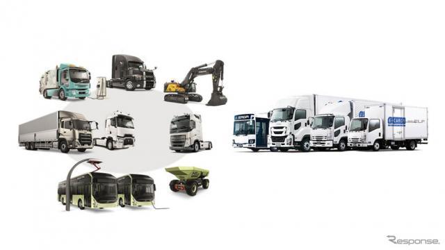 ボルボグループといすゞの戦略的提携のイメージ《photo by Volvo Group》