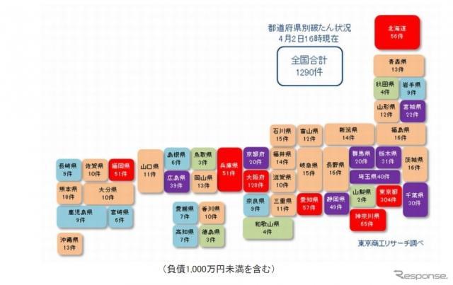 都道府県別の新型コロナウイルス関連経営破たんの累計発生件数《画像提供 東京商工リサーチ》