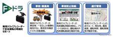「F-ドラ」の概要《画像提供 三井住友海上火災保険》
