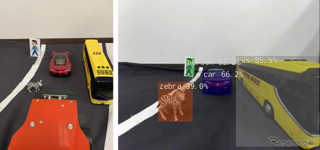 物体検出結果の例(左:実験の様子、右:結果をバウンディングボックスで表示)《写真提供 ZMP》