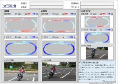 ヤマハ発動機、ライディング技量を見える化する「YRFS」を開発 スキルアップを支援