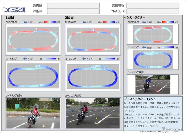 「YRFS」を用いた講習風景と、受講者に提供される分析・評価のフィードバックシート《写真提供 ヤマハ発動機》