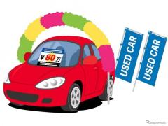 中古車登録台数、2020年度は2年ぶりプラス…コロナ禍で販売好調