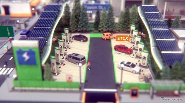 ETCXの利用想定例:EV向け充電スタンドでの利用