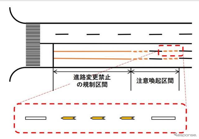 矢羽根型の車線変更禁止の注意喚起《画像提供 警察庁》