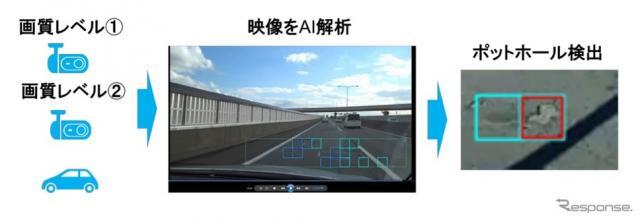 ドライブレコーダーを使った路面状況把握実証イメージ《画像提供 NEXCO中日本》