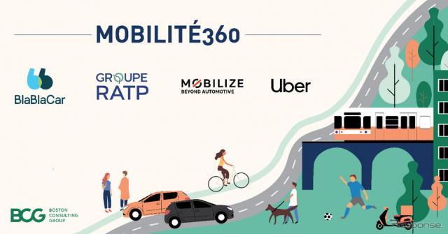 ウーバーやルノーグループ傘下のモビライズなど4社が立ち上げた「Mobility360」プロジェクトのイメージ《photo by Mobilize》