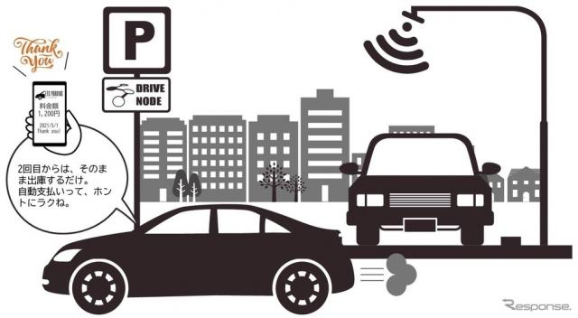 Drive Nodeの駐車場:自動支払いサービス《図版提供 ETCマネジメントサービス》
