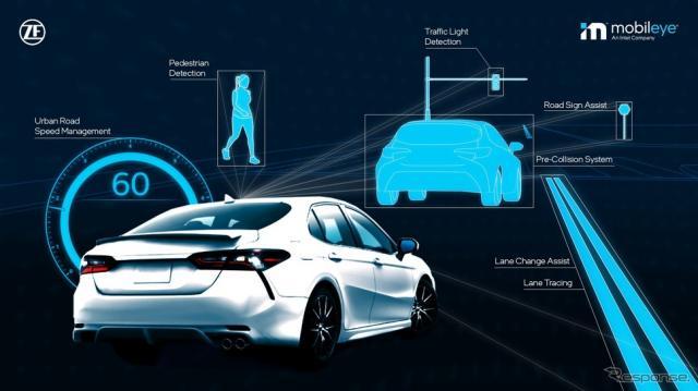 ZFとモービルアイがトヨタ車向けに開発する先進運転支援システムのイメージ《photo by ZF》