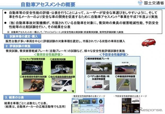 自動車アセスメントの概要《画像提供 国交省》