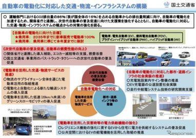 「国土交通グリーンチャレンジ」を検討へ 国交省がWG