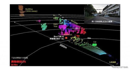 東芝、世界最小サイズ・最高画質で最長測定距離200mのソリッドステートLiDARを開発